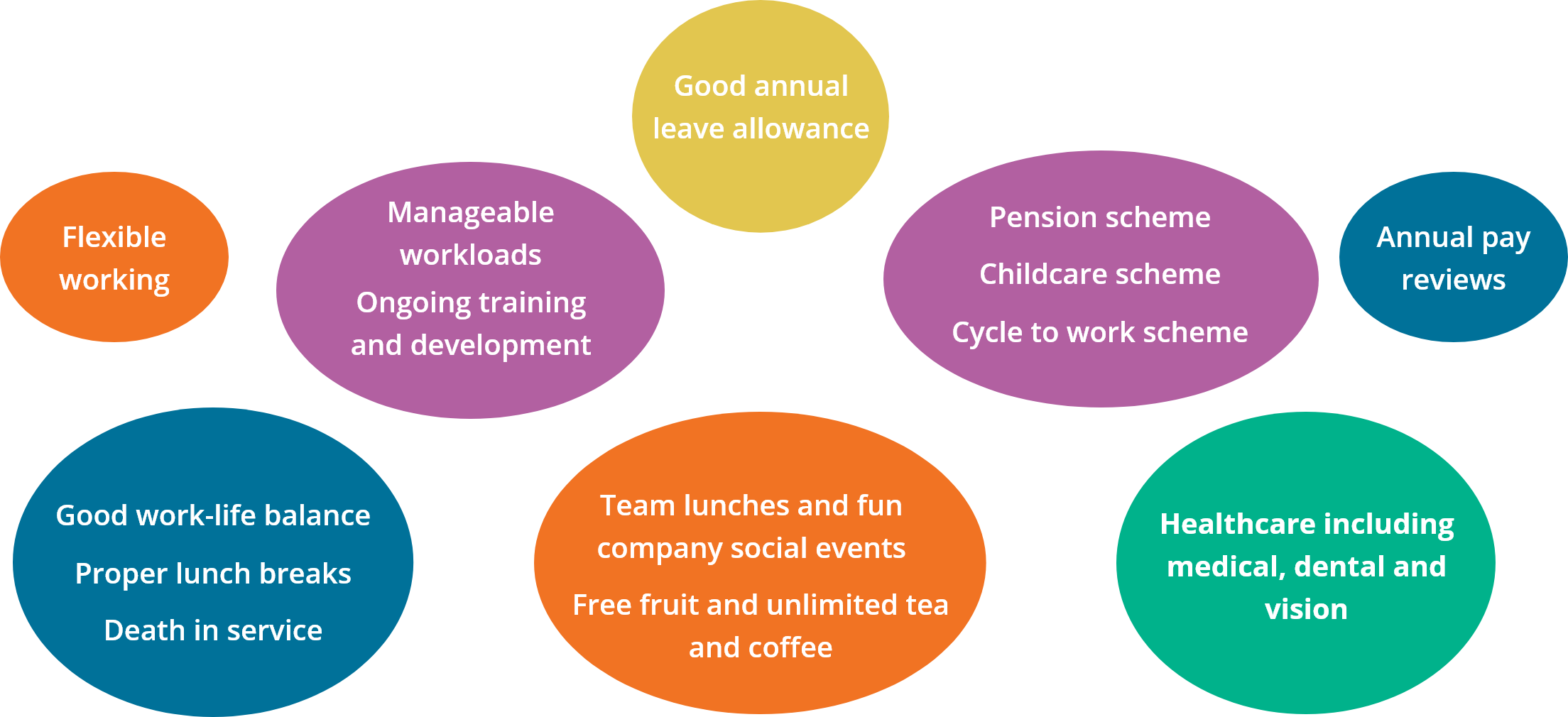 graphic banner describing benefits of working with Aurion.